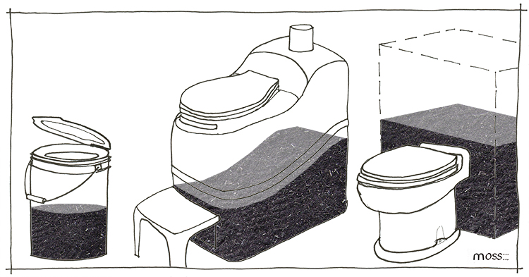 Dishing the Dirt on Composting Toilets