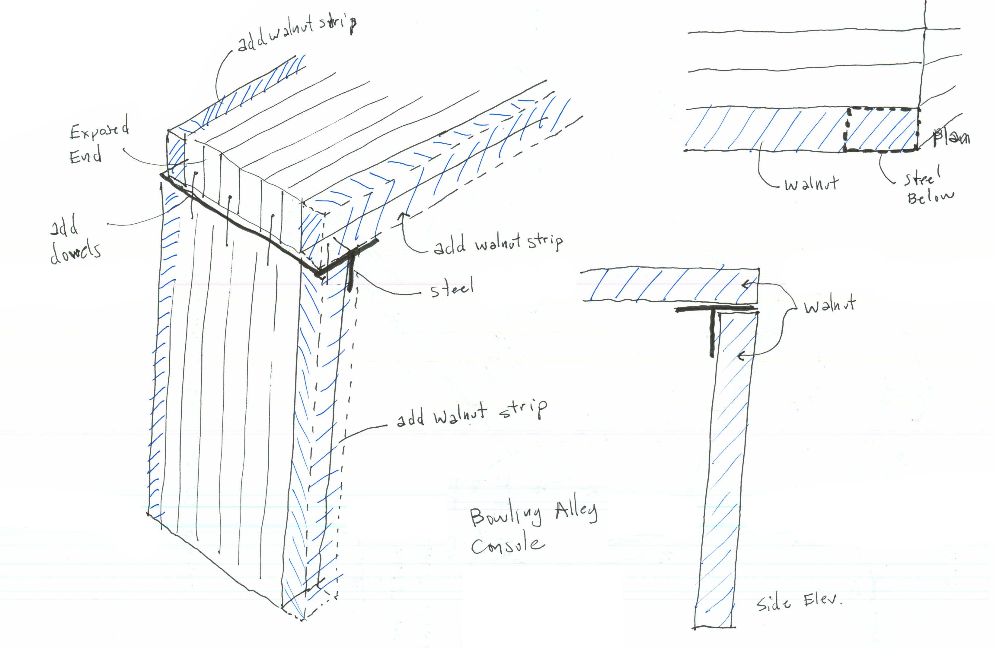 console sketch