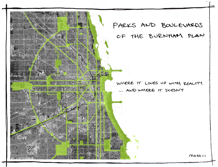 burnham plan of chicago