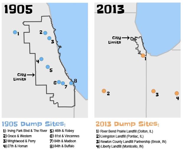 chicago dump sites