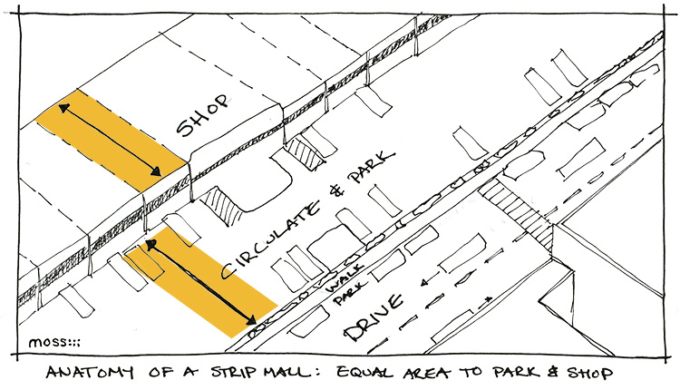 strip mall diagram