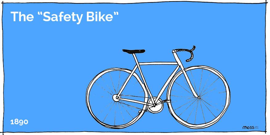 bike history; the safety bike