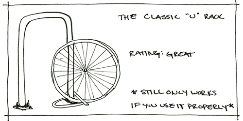 bike rack_u rack