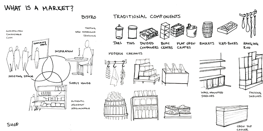 architectural process schematic design phase drawings of a shop that sells food products
