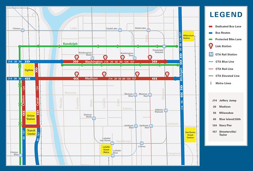 loop link map