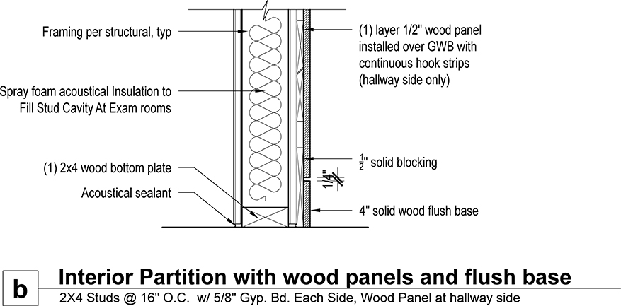 wall stud framing details moss in detail wood wall panel systems moss architecture