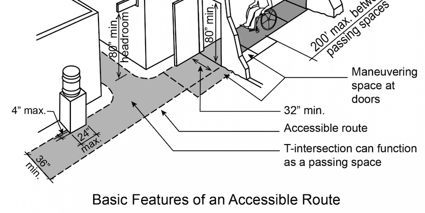 ada-accessible-building-route-guidelines-temporary-events